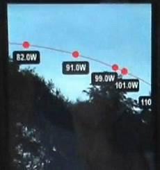 Satellitenschüssel Ausrichten Lassen - erweiterte realit 228 t iphone app will beim ausrichten