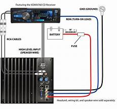 Polk Audio Subwoofer Wiring Diagram