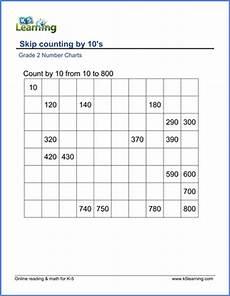 skip counting by 10 s worksheets kindergarten 11941 grade 2 skip counting worksheets count by 10s from 10 k5 learning