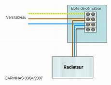Normes Installation Raccordement 233 Lectrique Convecteur