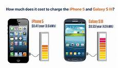 Iphone 5 Vs Galaxy S3 How Much Does It Cost To Charge Them