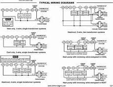 white rodgers thermostat wiring diagrams how wire a white rodgers room thermostat white rodgers thermostat wiring connection tables
