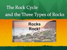 the rock cycle and three types of rocks powerpoint siop