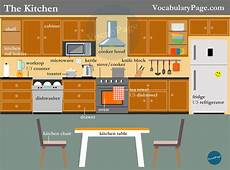 kitchen furniture names vocabularypage kitchen vocabulary англійська