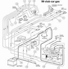 Club Car Ds Gas Wiring Diagram Eyelash Me