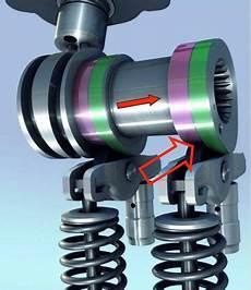 Vw Mit Zylinderabschaltung Beim Tsi Motor