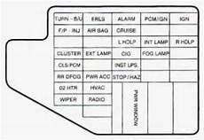 Chevrolet Cavalier 1996 Fuse Box Diagram Auto Genius