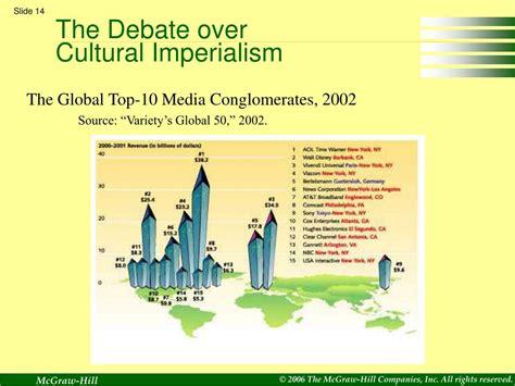 Imperialism Debate