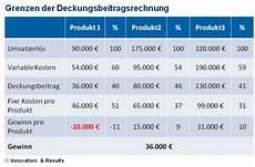 unternehmensberatung f 252 r anbieter technischer produkte