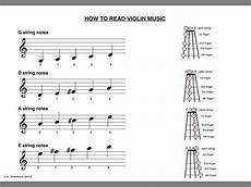 how to read violin sheet music for beginners reading treble violin notes placement violin songs violin beginner violin sheet music