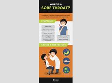 sore throat headache and fatigue