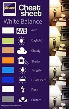 white balance sheet blog camera and technical info pinterest hvitbalanse
