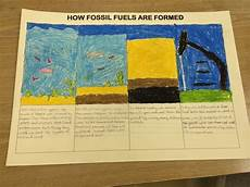 how fossil fuels are formed mrs miller
