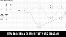 how to create a project network diagram youtube