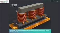 construction of three phase transformer youtube