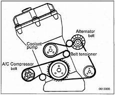 Bmw E46 Engine Drive Belt Diagram by Bmw Drive Belt Diagram For 1993 318i Teknologi241