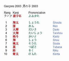 les noms au japon page 2