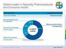 bayer healthcare overview