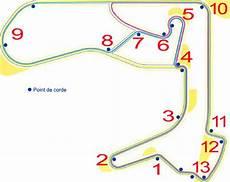 test du nouveau trac 233 du circuit de clastres 1001moteurs