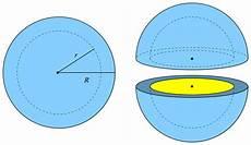 spherical shell