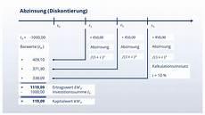 kapitalwertmethode definition und formel zur berechnung