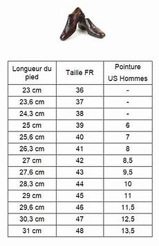 Taille Chaussure Comment 199 A Marche