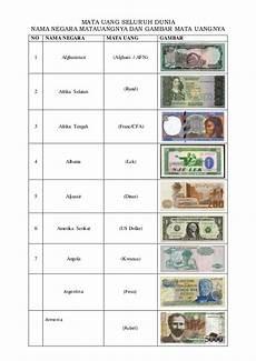 Mata Uang Seluruh Dunia