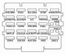 gmc fuse panel diagram gmc c series mk2 second generation 2001 2002 fuse box diagram auto genius