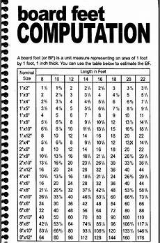 Bf Chart The Old School Stuff Of Mbf Msf And Mlf Part Ii