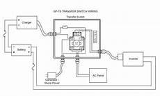 30 pre wired transfer switch go power