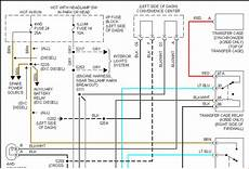 96 k1500 fuse diagram i a 1996 chevy k2500 cab bed with a 7 4 engine i went out to gordons well sand dunes