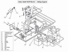 Potentiometer Wiring Diagram Ez Go by Vintagegolfcartparts