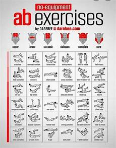 A Complete Guide To No Equipment Ab Exercises And Which