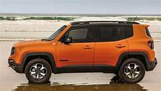 jeep renegade dimensions what is the 2019 jeep renegade s maximum cargo capacity