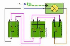 wechselschaltung und kreuzschaltung mit schaltplan cofant