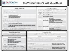 seo cheat sheet for web developers