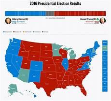 Resultat Election Etats Unis