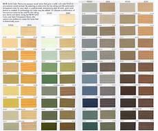 ultimate pressure washing services deck paint colors porch paint deck paint