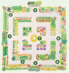 Kitchen Garden Plan by How To Build A Kitchen Garden From Scratch Vegetable