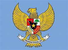 Sku Penggunaan Lambang Negara Garuda Pancasila Pramuka