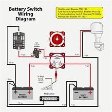 free boat wiring schematics pontoon boat wiring schematic free wiring diagram