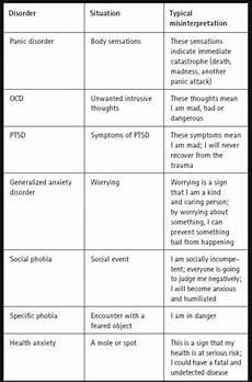 anxiety worksheets social anxiety supportive amino amino