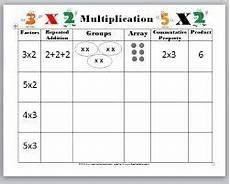 multiplication grouping worksheets grade 2 4836 image result for multiplying by grouping worksheets 3rd grade math worksheets math worksheets