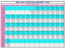 Air Force Reserve Monthly Pay Chart Military Pay Chart 2016 Officer Amulette
