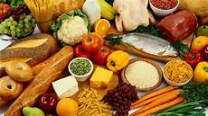 importance of balanced diet diet plans healthy diet