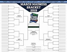 march madness 101 the point