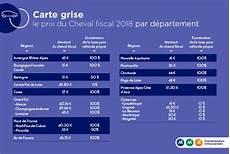 Infographie Prix De La Carte Grise