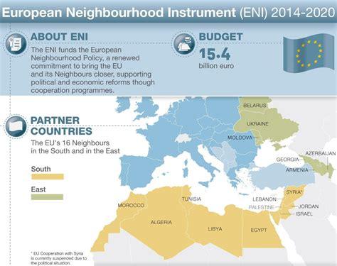 The European Neighbourhood Policy