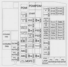 fuse box on kia sedona kia sedona 2015 2018 fuse box diagram auto genius