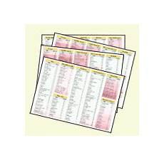 kohlenhydrate tabelle zum ausdrucken kohlenhydrate tabelle atkins di 228 tplan de
